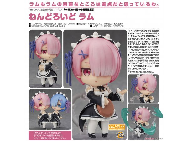 GOOD SMILE Nendoroid 732 Re ZERO Re:從零開始的異世界生活 Starting Life in Another World Ram 拉姆